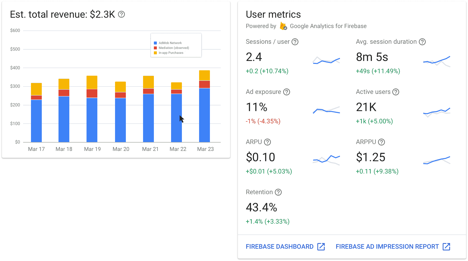 Google analytics firebase
